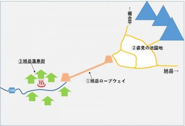 旭岳温泉ルートファイル変換jepg版1